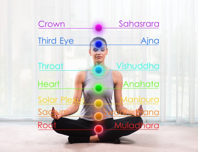 Woman practicing meditation with chakras marked