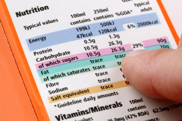 Nutrition Label on food