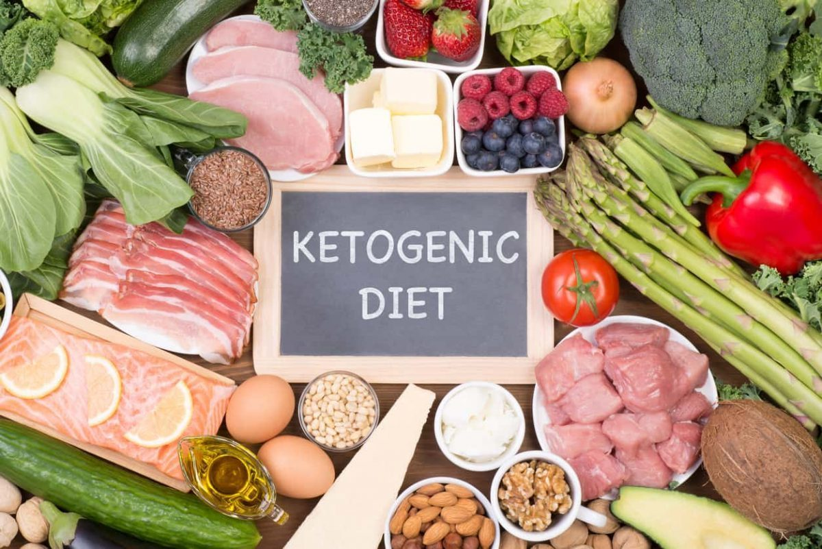 Food recommended on low carb diet or ketogenic diet